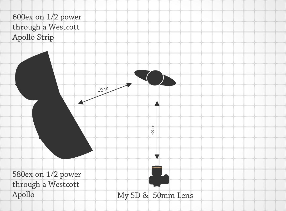 Lighting Diagram for Alysha