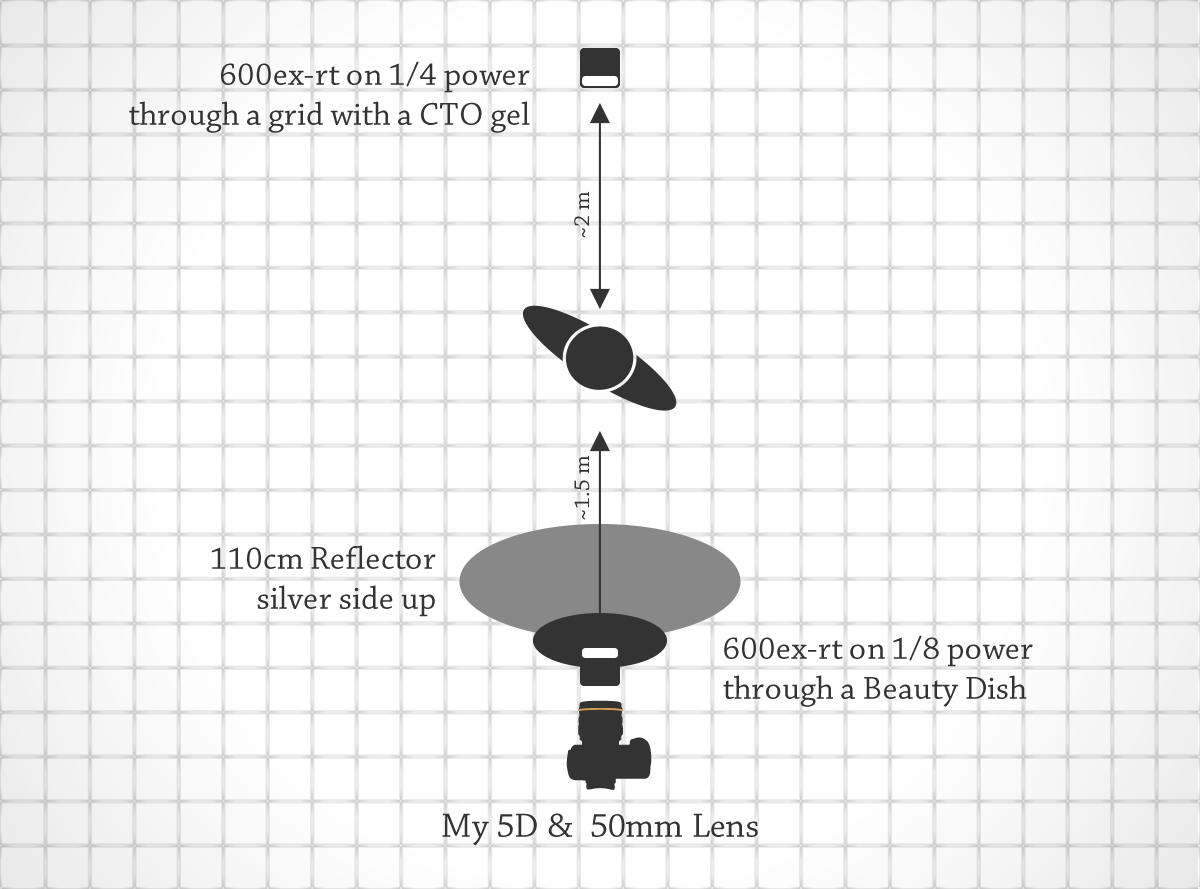 Lighting Diagram for My Sparrow